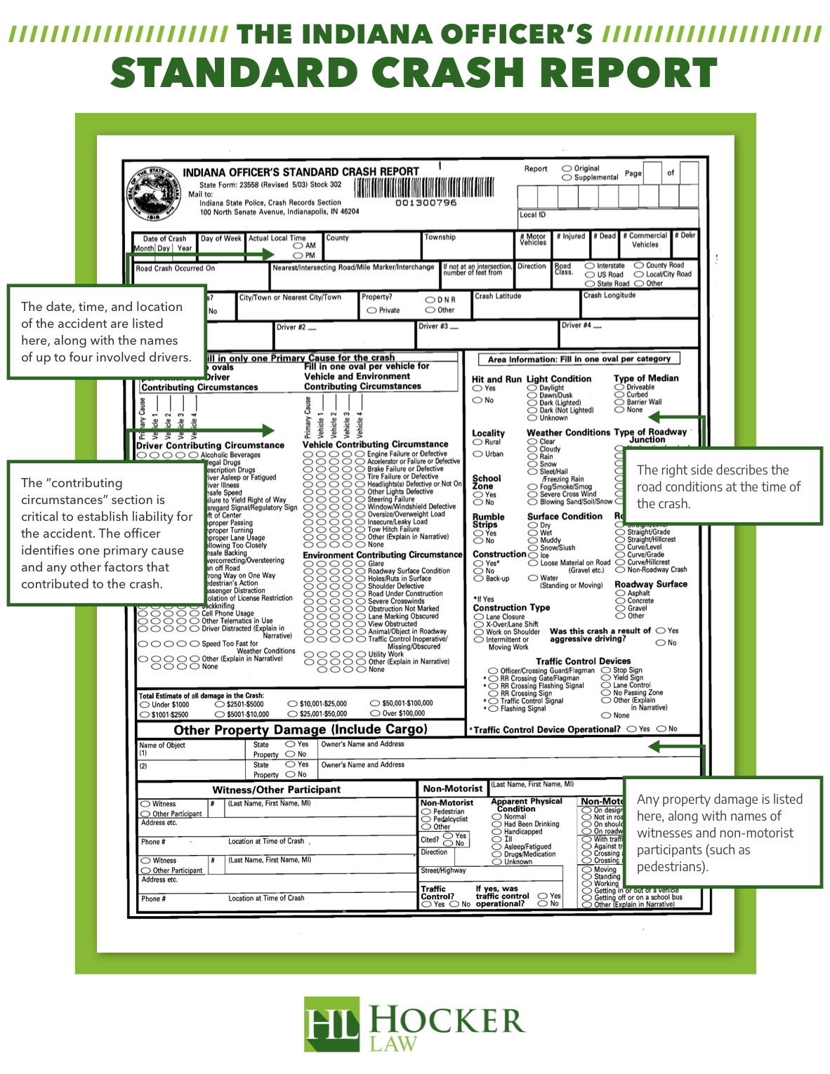 How To Read Your Indiana Accident Report page 1