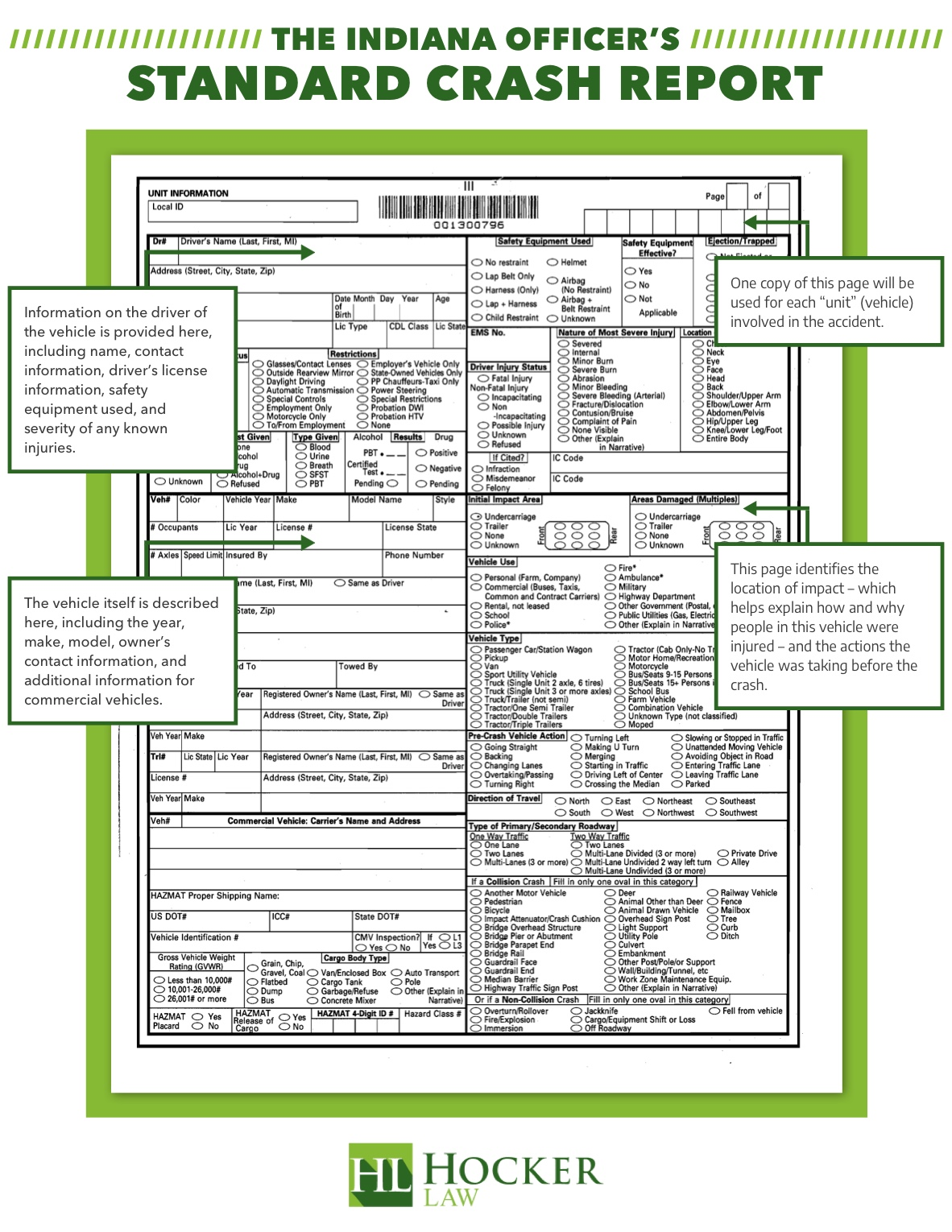 PDF of How to Read Your Indiana Auto Accident Report page 3
